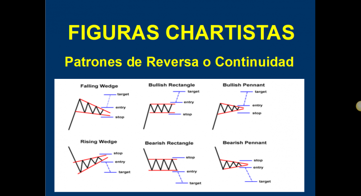 Figuras graficas forex
